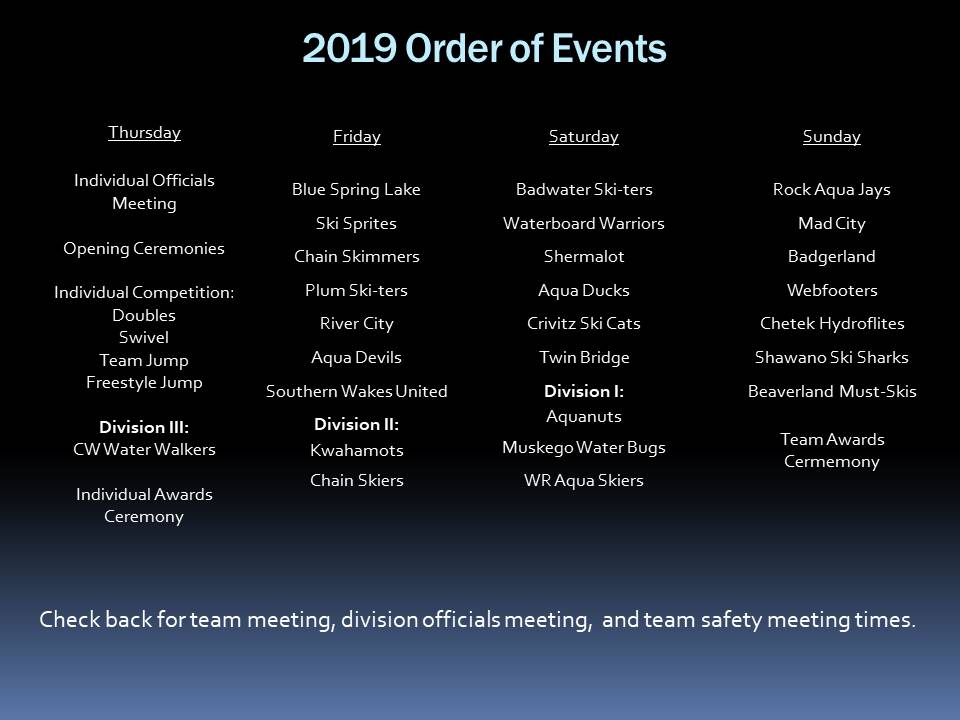 2019 Order of Events